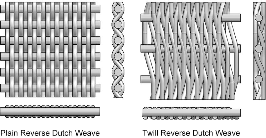 reverse dutch weave wire mesh