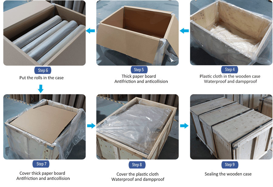 Packing System