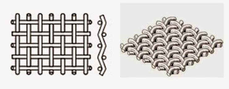 plain weave style